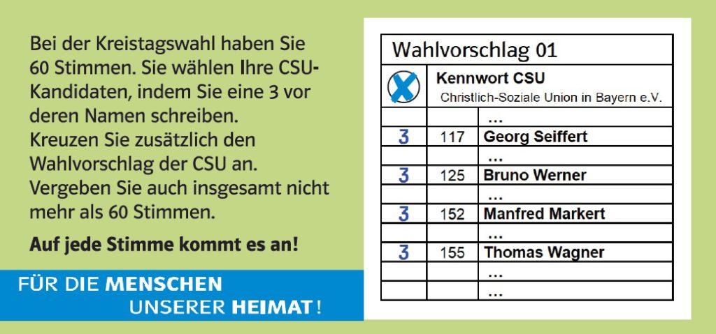 Platz 17:  Seiffert Georg   Platz 25:  Werner Bruno   Platz 52:  Markert Manfred    Platz 55:  Wagner Thomas